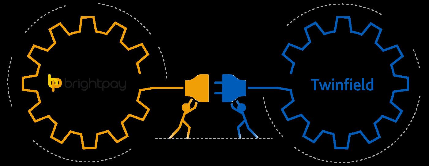 accountsiq integration
